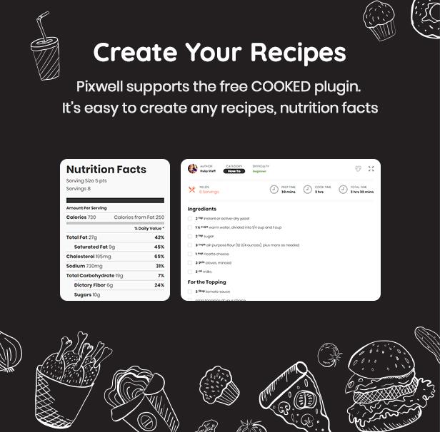 support recipe